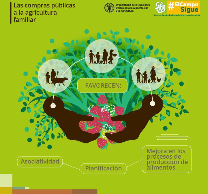 Las compras públicas locales: una oportunidad para dar garantías a los pequeños productores frente a la pandemia